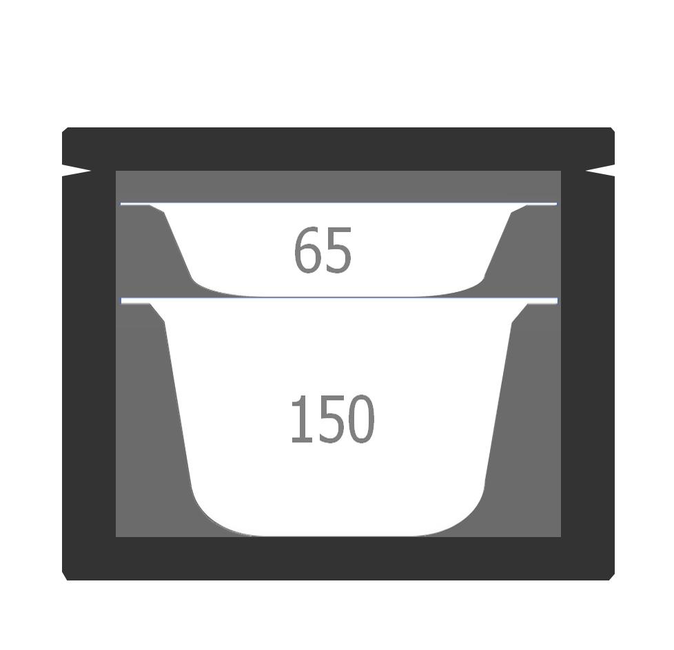 Schema bbox