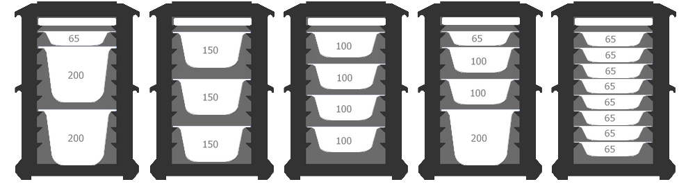 Schema box 10300
