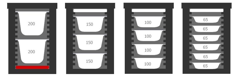 Schema box 10400